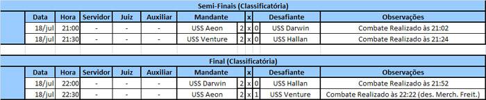 FINAL DO TORNEIO Classificacao07